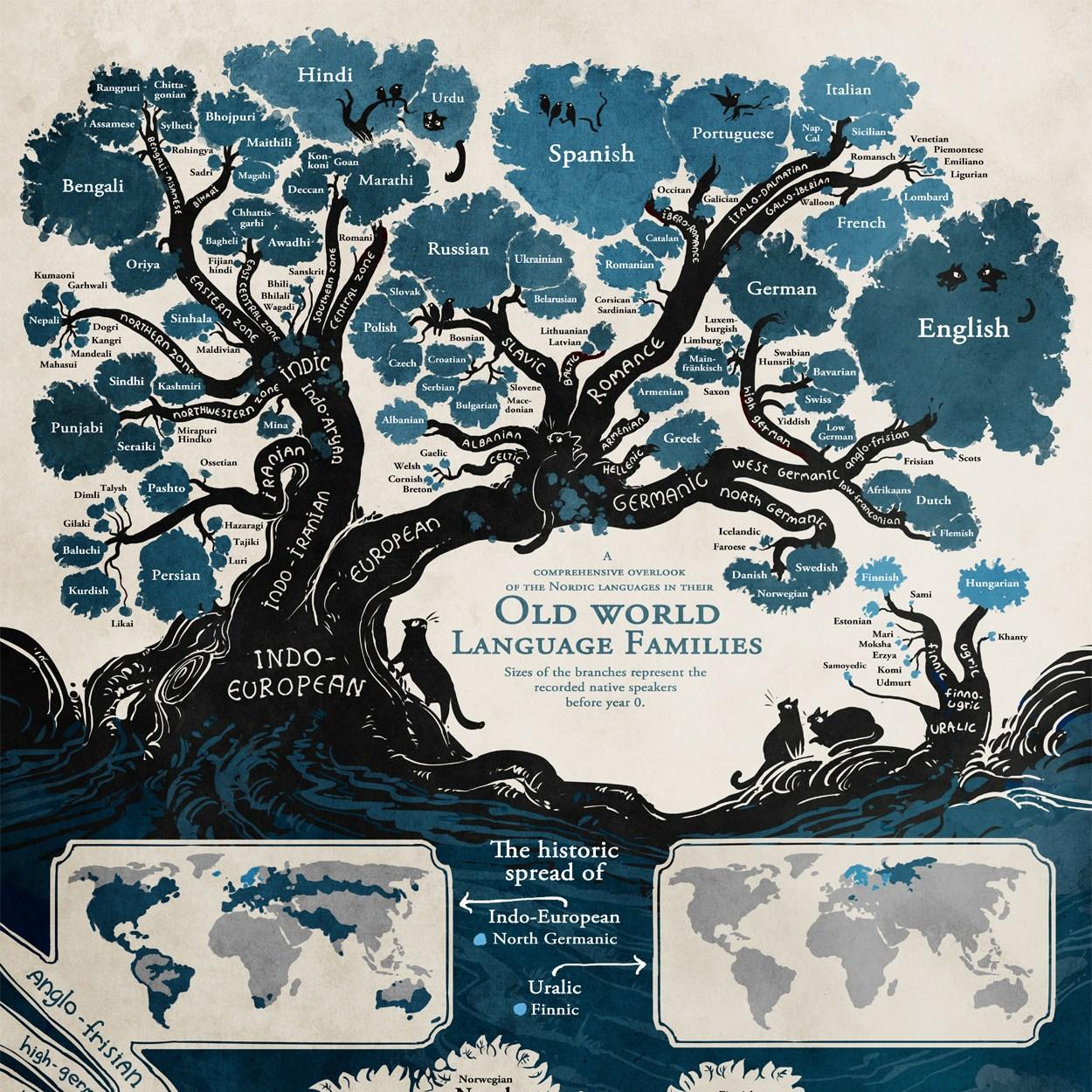Infografías de Grecia y Roma. ¡Decora tu clase de Latín, Griego y Cultura Clásica!